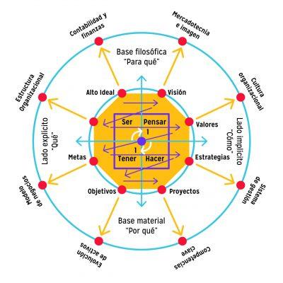 modelo octagonal4